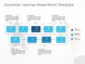 Customer Journey PowerPoint Template 19
