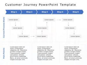 Customer Journey PowerPoint Template 21