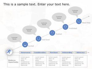 Customer Journey PowerPoint Template 4