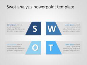 Editable SWOT Analysis Template