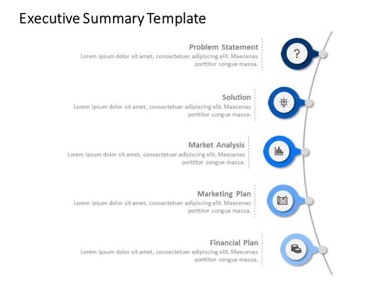 Executive Summary Business Planning
