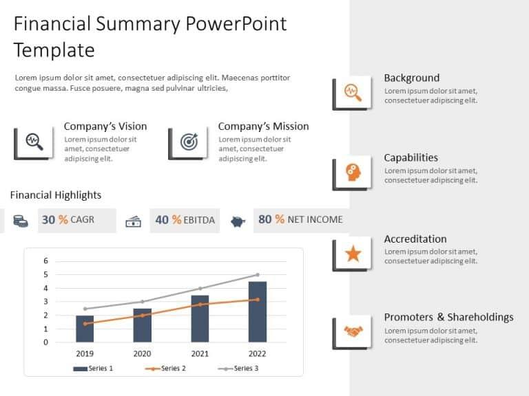 Financial Executive Summary Powerpoint