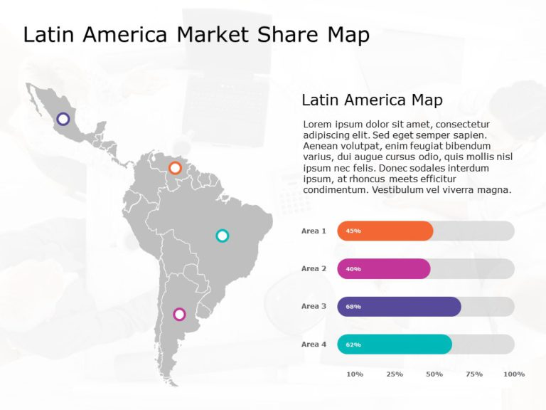 Latin America Powerpoint Template 8