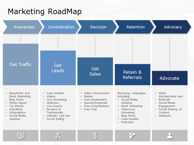Marketing Plan Roadmap 01