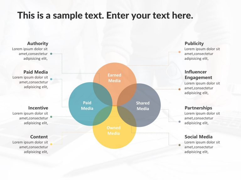 PESO Model PowerPoint Template