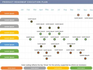 Product Roadmap Execution Plan