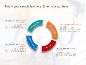 SWOT Analysis Template Circular