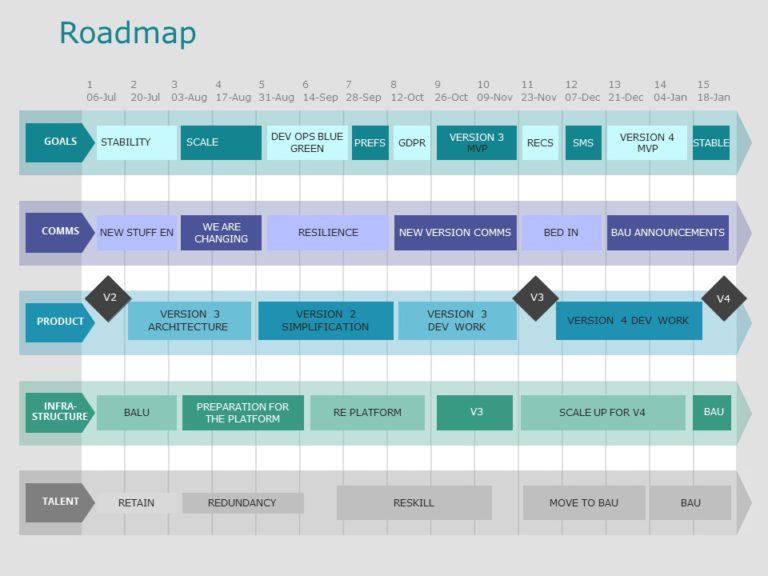 Strategy Roadmap 01