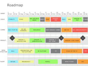 Strategy Roadmap 02