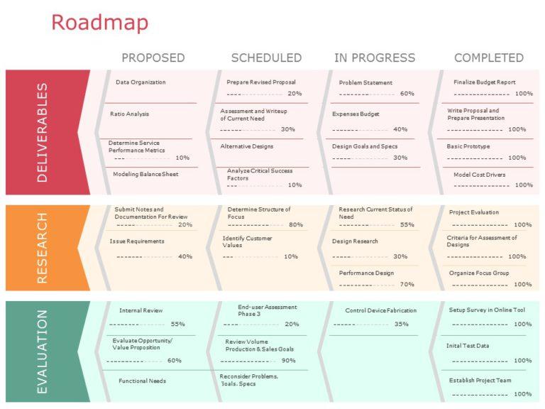 Strategy Roadmap 04