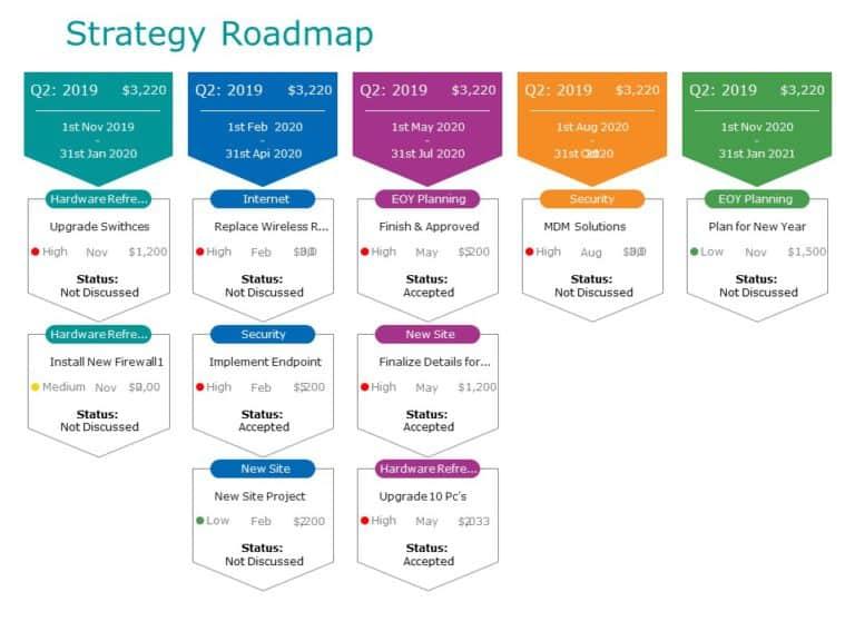 Strategy Roadmap 08