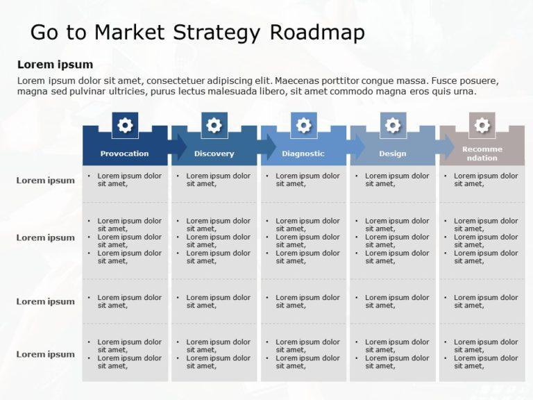 Strategy Roadmap 14