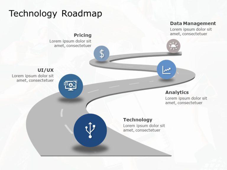 Technology Roadmap 01