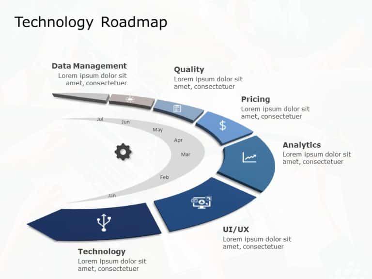 Technology Roadmap 03