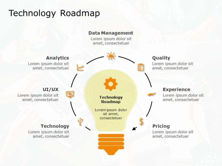 Technology Roadmap 04