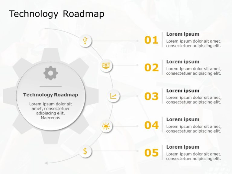 Technology Roadmap 05