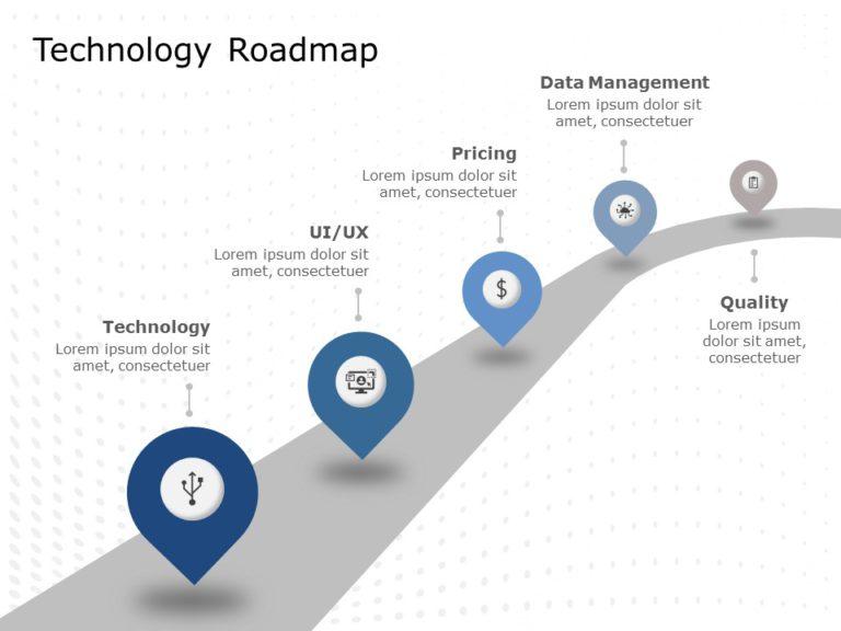 Technology Roadmap 07