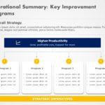 Business Review Presentation 02