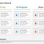 Agile Project Management Deck