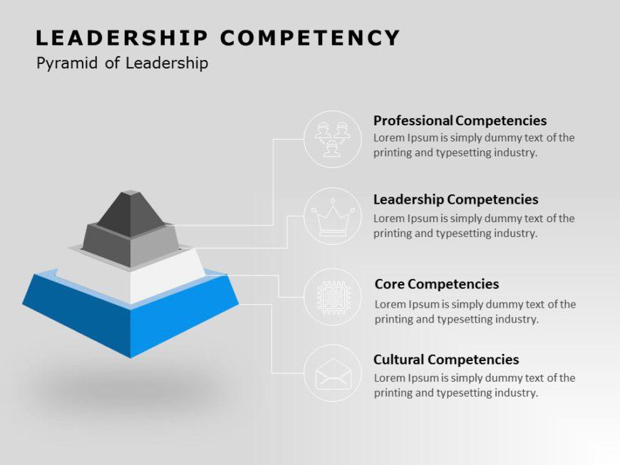 Leadership Competencies 01