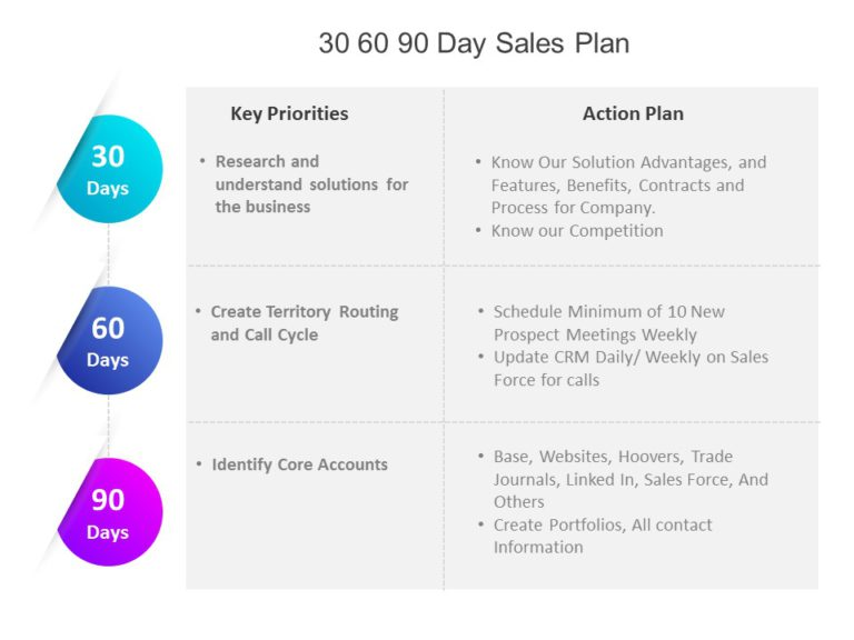 Animated 30 60 90 day sales plan template