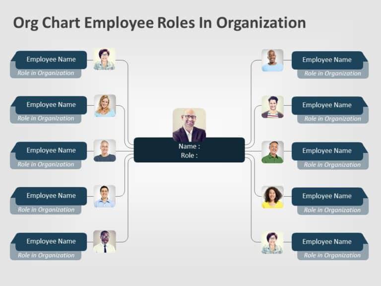 Org Chart Employee Roles