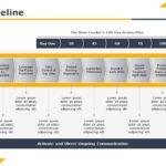 Professional Yellow PowerPoint Theme