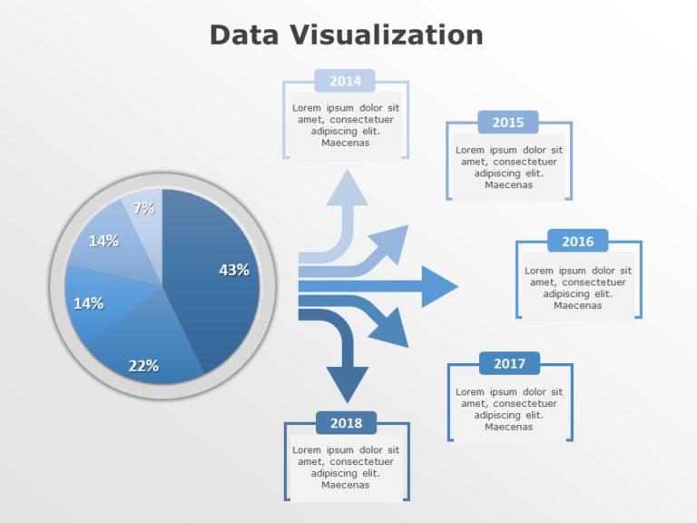 Data Visualization 02