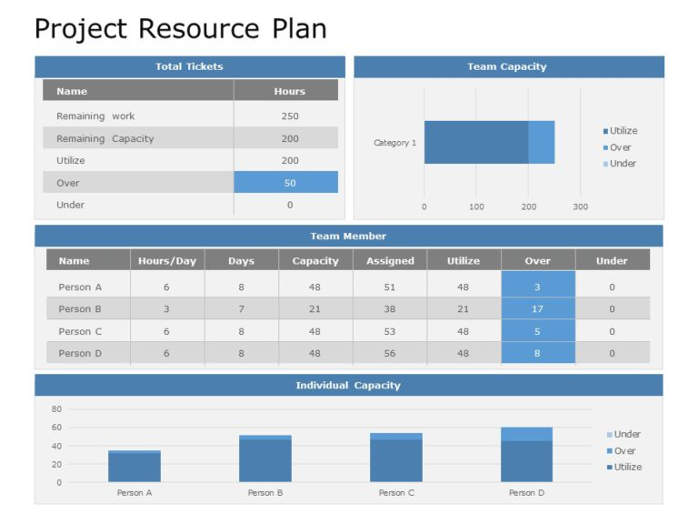 Project Resource Plan 01
