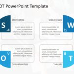 Animated SWOT Analysis PowerPoint Template 44