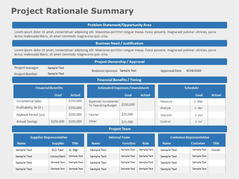 Project Rationale Summary