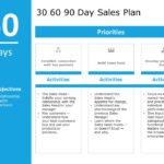 Animated 30 60 90 sales plan