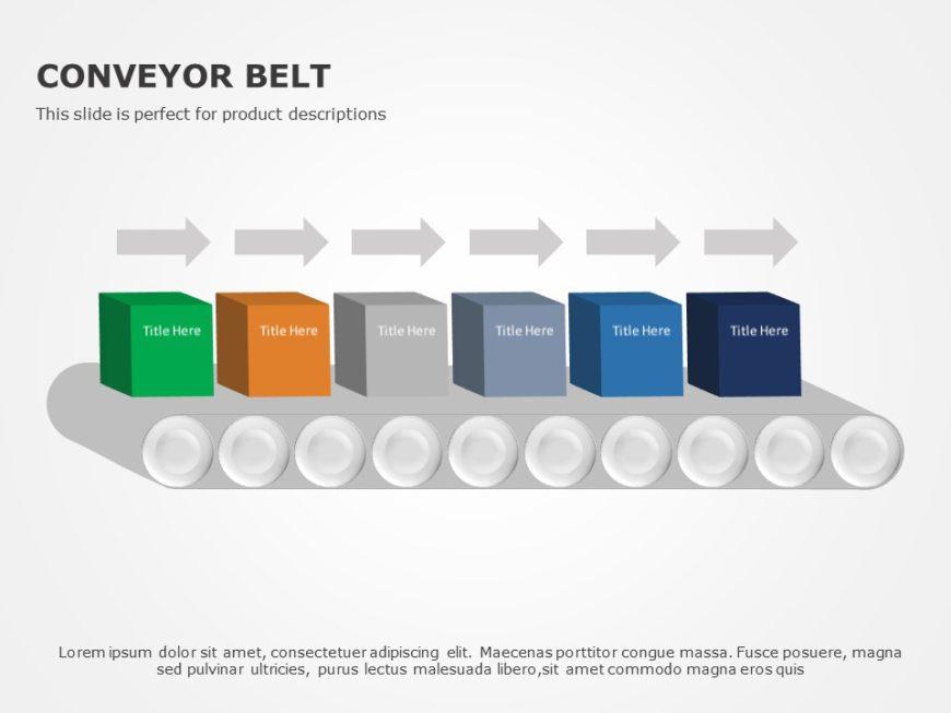 Conveyor Belt Process Flow 02