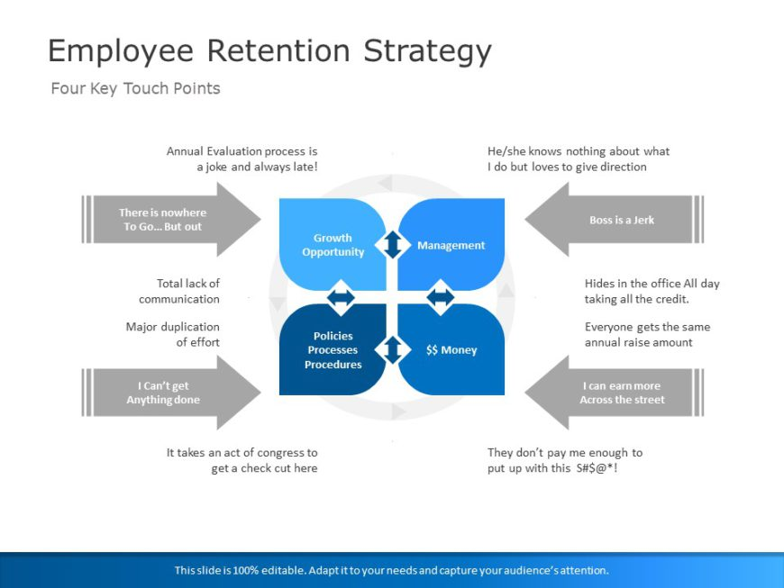Employee Retention 03