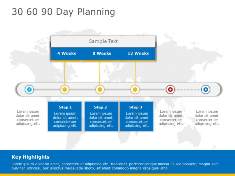 Free First 30 60 90 Day Planning