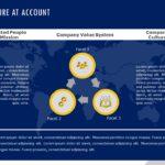 Account Planning Deck